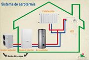 Aerotermia solkliser